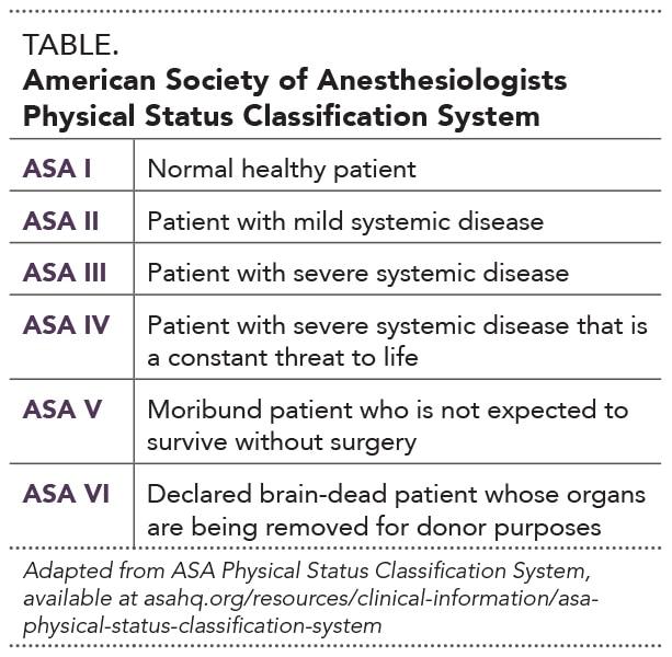 Feline Anesthesia & Analgesia: Recent Developments | Today's