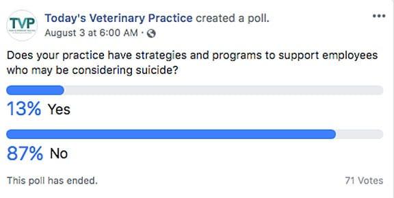 suicide poll TVP